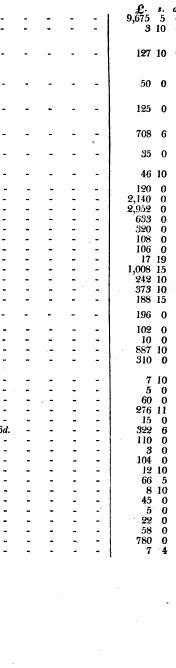 [table][merged small][merged small][merged small][merged small][merged small][table][ocr errors]