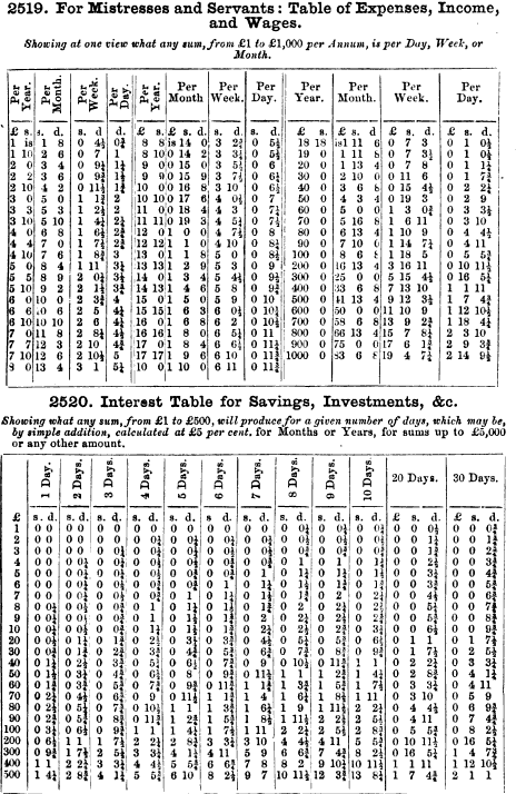 [table][ocr errors][table][ocr errors]