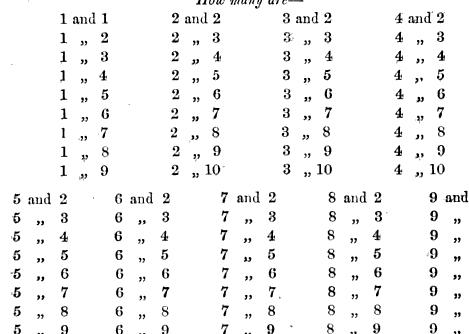 [ocr errors][merged small][ocr errors][ocr errors][ocr errors][ocr errors][merged small][merged small][ocr errors][merged small][merged small][ocr errors]