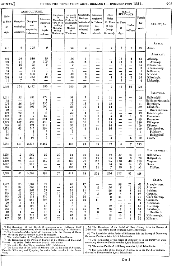 Abstract of Answers and Returns, 1831 Page 2 of 2