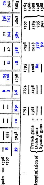 [merged small][merged small][ocr errors][merged small][merged small][merged small][merged small][merged small][merged small][merged small][merged small][merged small][merged small][merged small][merged small][merged small][merged small][merged small][merged small][merged small][merged small][merged small][merged small][merged small][merged small][merged small][merged small][merged small][merged small][merged small][merged small][merged small][merged small][merged small][merged small]